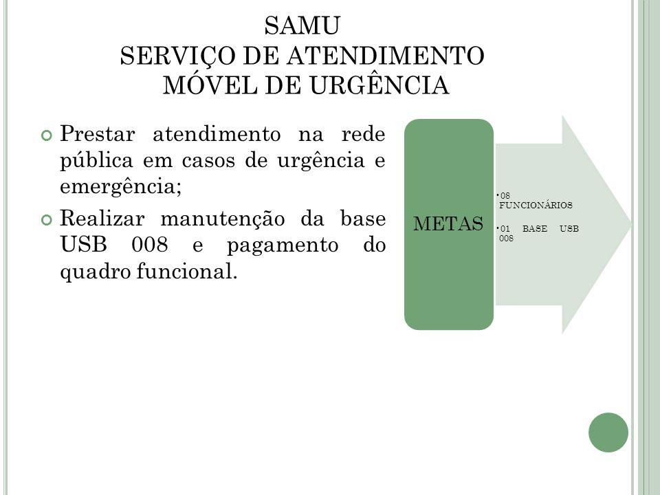 SAMU SERVIÇO DE ATENDIMENTO MÓVEL DE URGÊNCIA