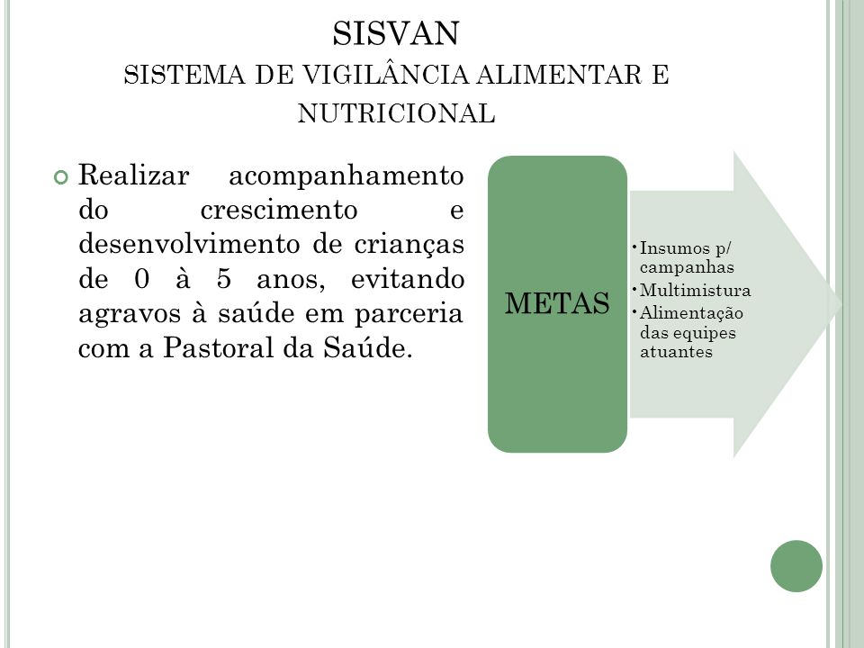 SISVAN sistema de vigilância alimentar e nutricional
