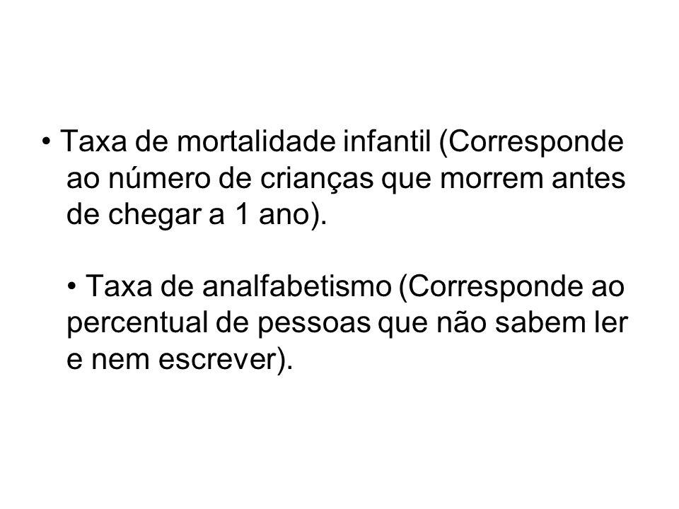 • Taxa de mortalidade infantil (Corresponde ao número de crianças que morrem antes de chegar a 1 ano).