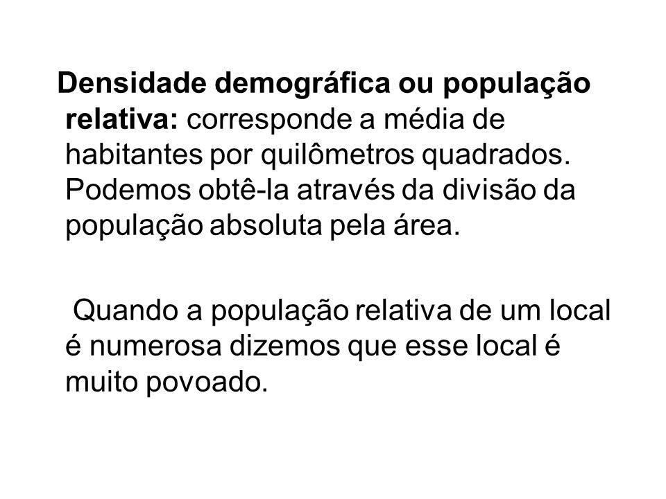 Densidade demográfica ou população relativa: corresponde a média de habitantes por quilômetros quadrados. Podemos obtê-la através da divisão da população absoluta pela área.