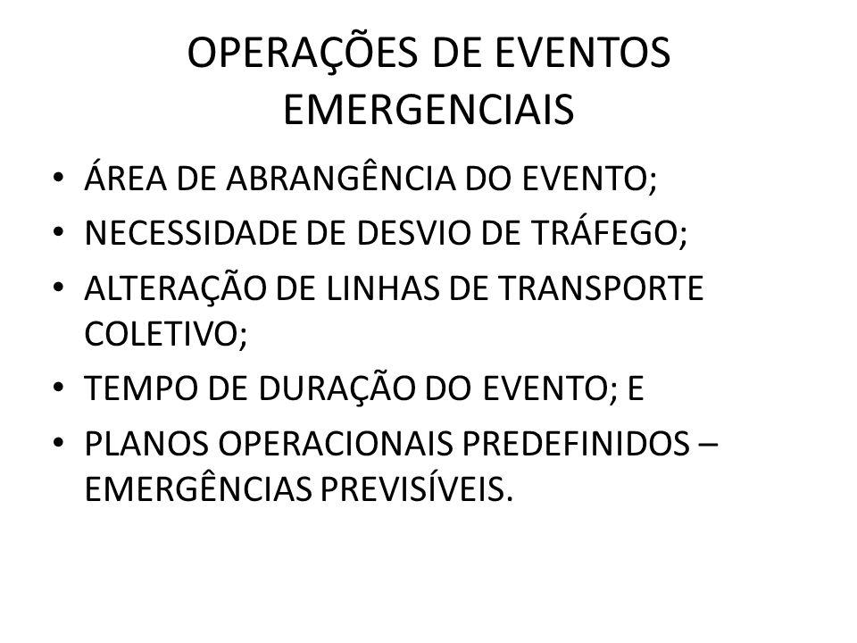 OPERAÇÕES DE EVENTOS EMERGENCIAIS