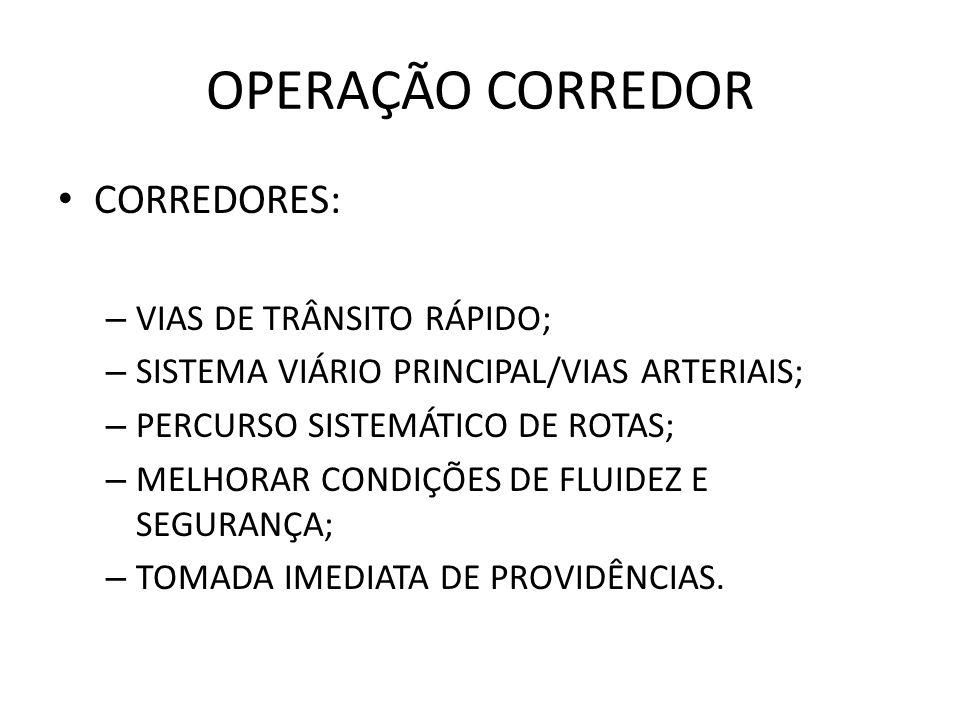 OPERAÇÃO CORREDOR CORREDORES: VIAS DE TRÂNSITO RÁPIDO;
