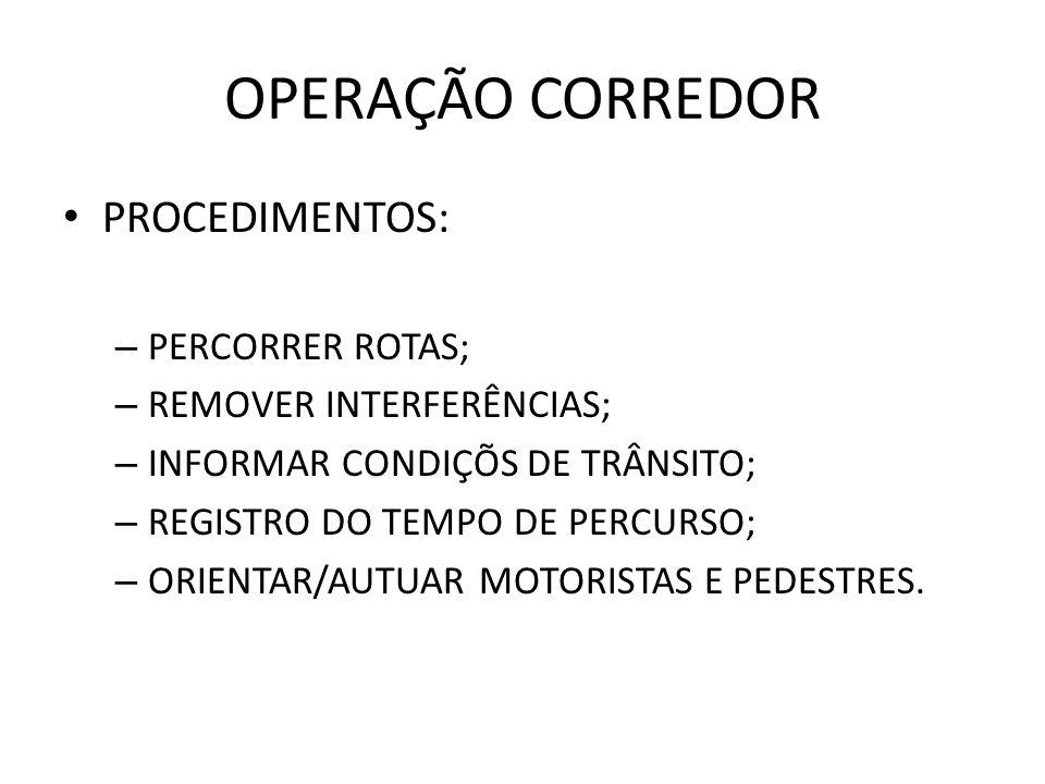 OPERAÇÃO CORREDOR PROCEDIMENTOS: PERCORRER ROTAS;