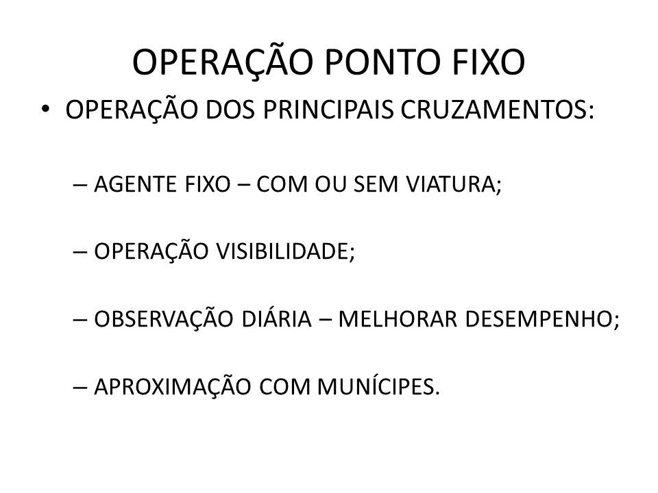 OPERAÇÃO PONTO FIXO OPERAÇÃO DOS PRINCIPAIS CRUZAMENTOS: