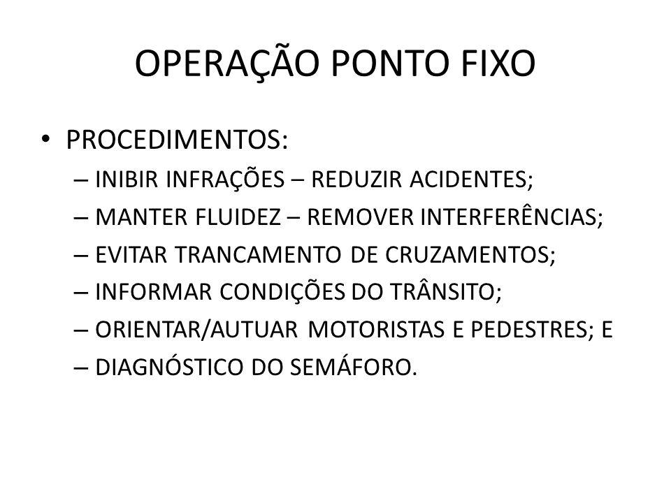 OPERAÇÃO PONTO FIXO PROCEDIMENTOS: