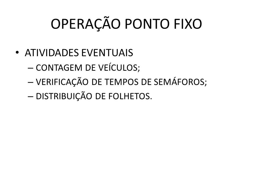 OPERAÇÃO PONTO FIXO ATIVIDADES EVENTUAIS CONTAGEM DE VEÍCULOS;