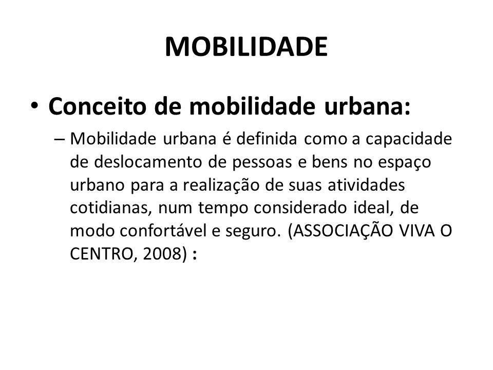 MOBILIDADE Conceito de mobilidade urbana: