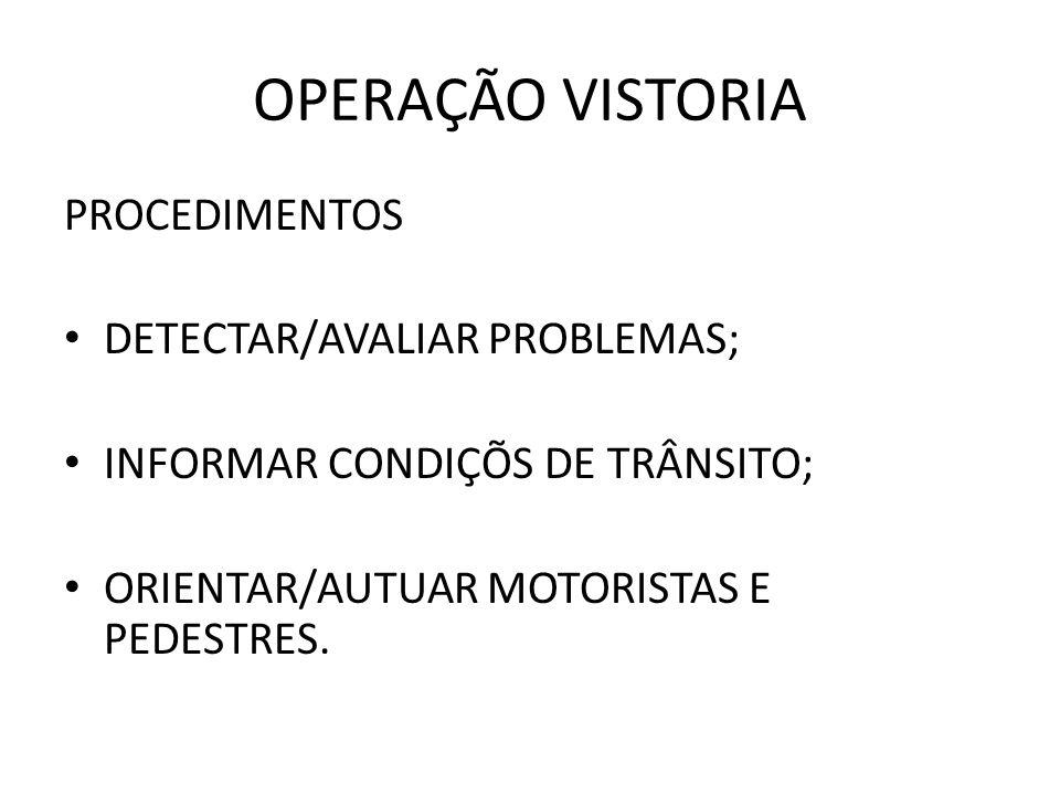 OPERAÇÃO VISTORIA PROCEDIMENTOS DETECTAR/AVALIAR PROBLEMAS;