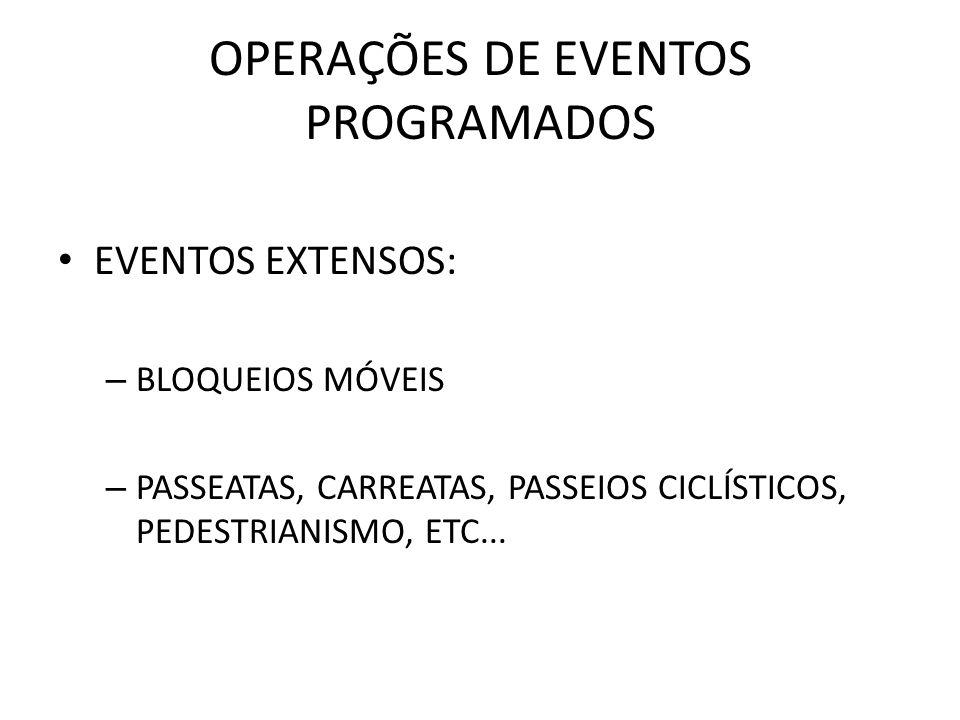 OPERAÇÕES DE EVENTOS PROGRAMADOS