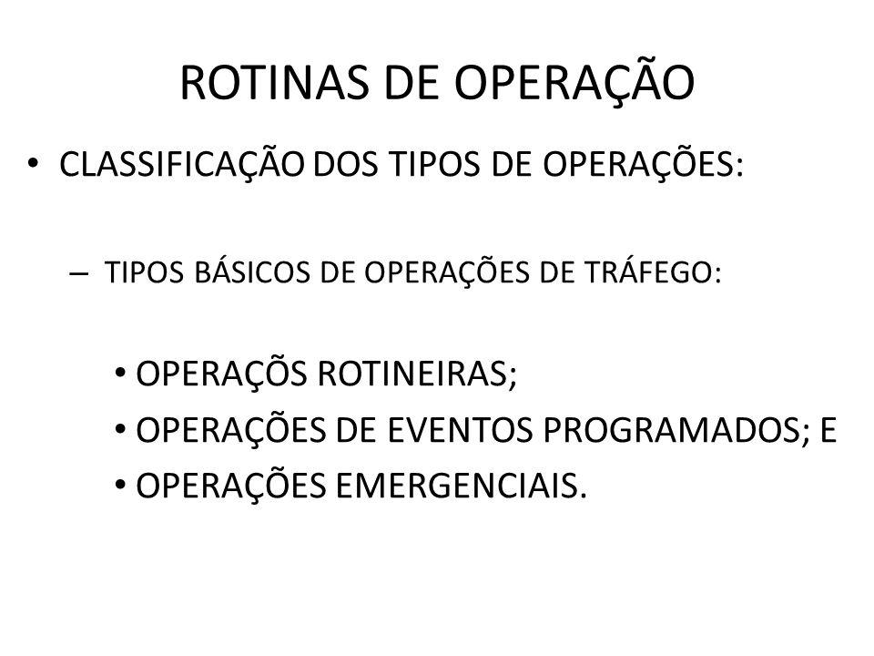 ROTINAS DE OPERAÇÃO CLASSIFICAÇÃO DOS TIPOS DE OPERAÇÕES:
