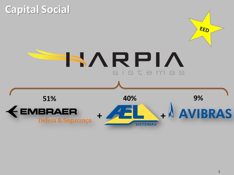 Capital Social EED 40% 51% + 9%