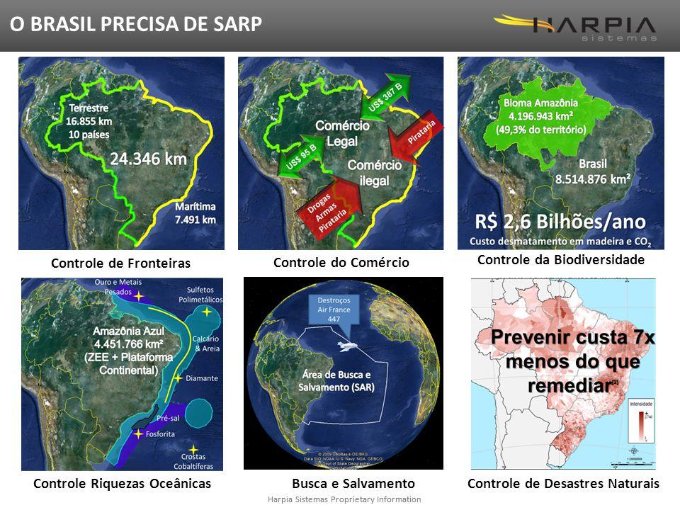 O BRASIL PRECISA DE SARP