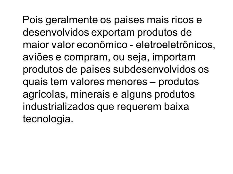 Pois geralmente os paises mais ricos e desenvolvidos exportam produtos de maior valor econômico - eletroeletrônicos, aviões e compram, ou seja, importam produtos de paises subdesenvolvidos os quais tem valores menores – produtos agrícolas, minerais e alguns produtos industrializados que requerem baixa tecnologia.