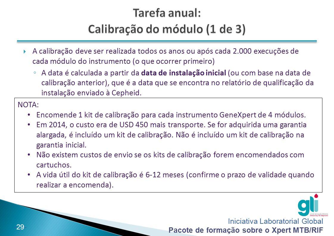 Tarefa anual: Calibração do módulo (1 de 3)