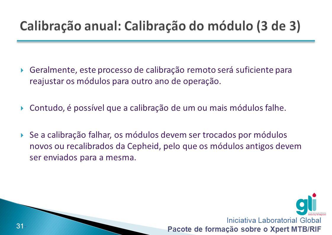 Calibração anual: Calibração do módulo (3 de 3)