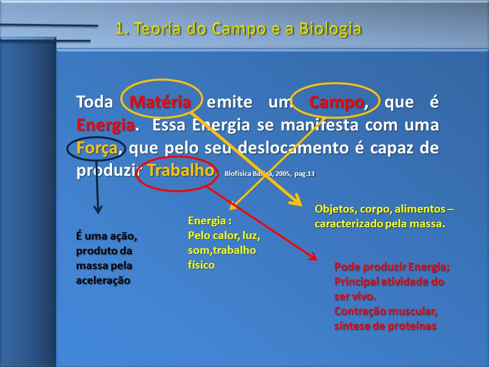 1. Teoria do Campo e a Biologia