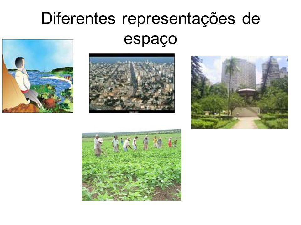 Diferentes representações de espaço