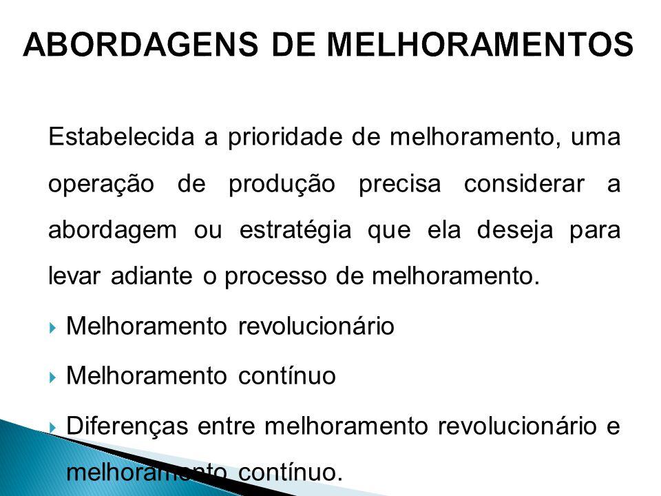 ABORDAGENS DE MELHORAMENTOS