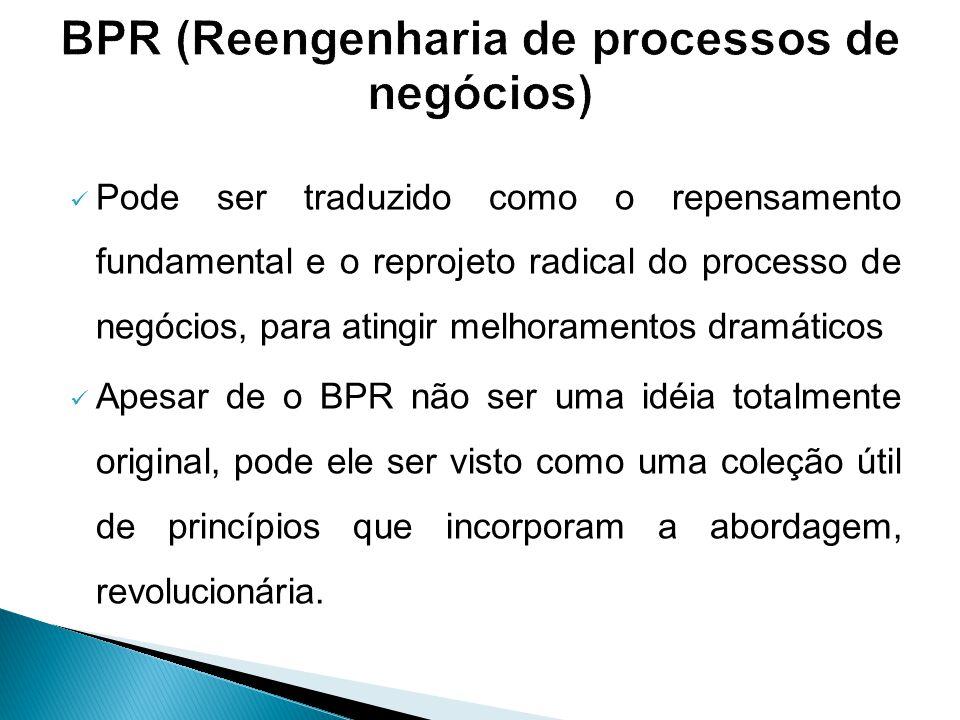 BPR (Reengenharia de processos de negócios)