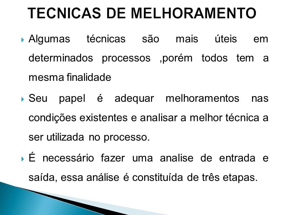 TECNICAS DE MELHORAMENTO