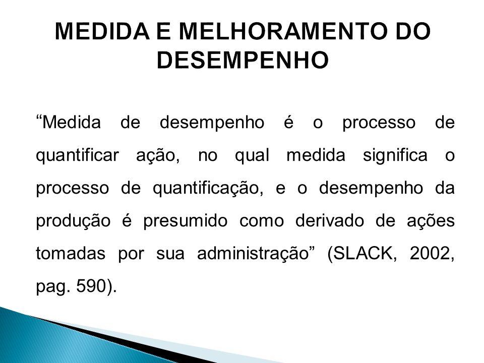 MEDIDA E MELHORAMENTO DO DESEMPENHO
