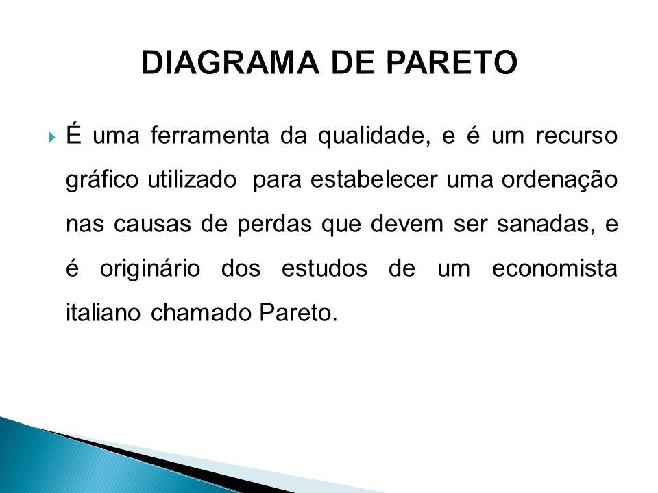 DIAGRAMA DE PARETO