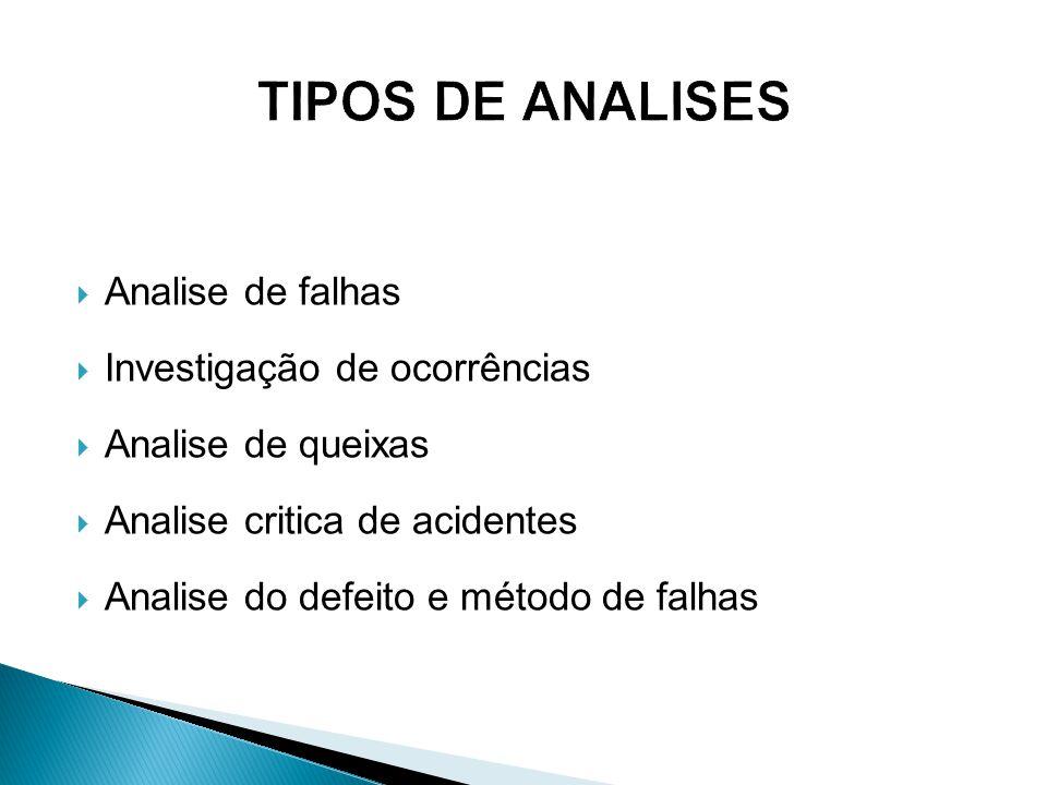 TIPOS DE ANALISES Analise de falhas Investigação de ocorrências
