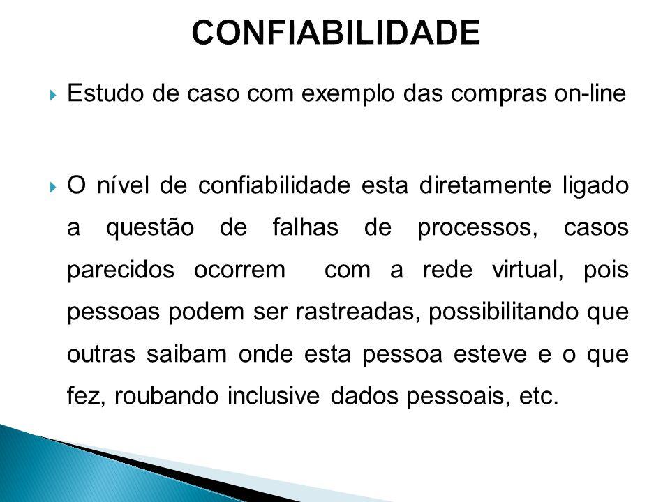 CONFIABILIDADE Estudo de caso com exemplo das compras on-line