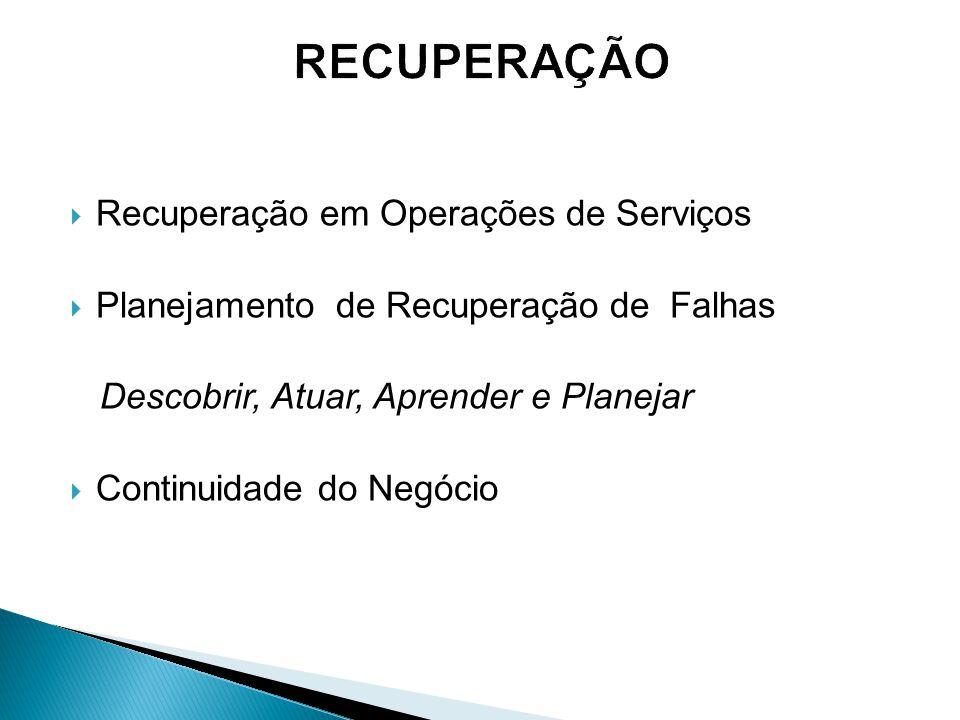 RECUPERAÇÃO Recuperação em Operações de Serviços