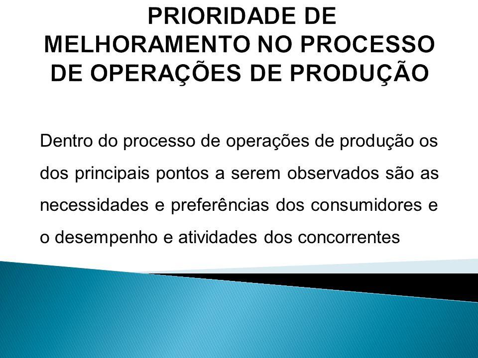 PRIORIDADE DE MELHORAMENTO NO PROCESSO DE OPERAÇÕES DE PRODUÇÃO