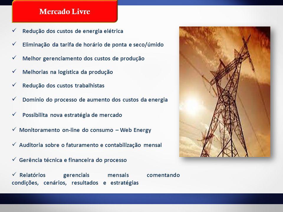 Mercado Livre Redução dos custos de energia elétrica