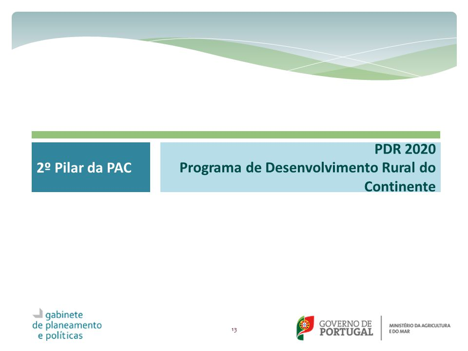 PDR 2020 Programa de Desenvolvimento Rural do Continente 2º Pilar da PAC