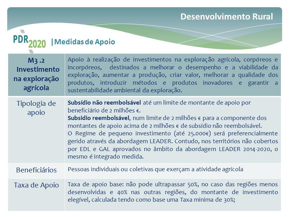 Investimento na exploração agrícola