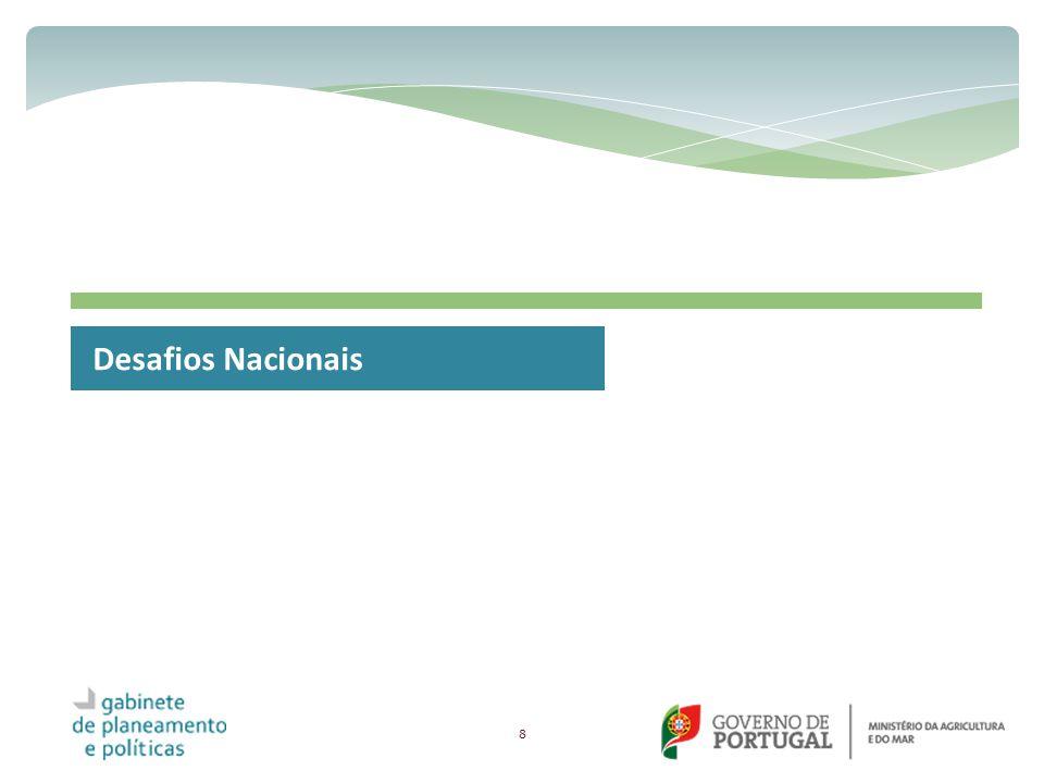 Desafios Nacionais Portugal enfrenta um conjunto de desafios importantes atendendo às caracteristicas do complexo agro florestal.