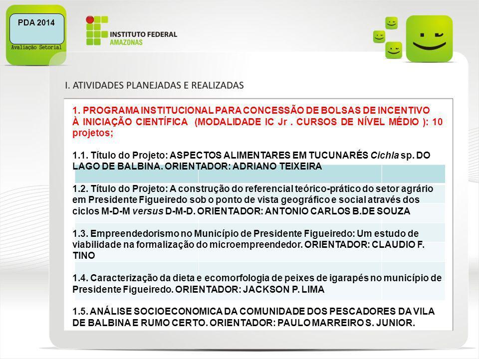 1. PROGRAMA INSTITUCIONAL PARA CONCESSÃO DE BOLSAS DE INCENTIVO
