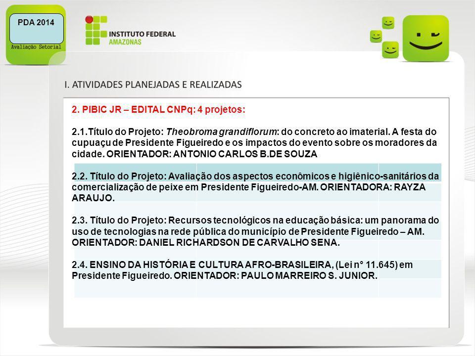 2. PIBIC JR – EDITAL CNPq: 4 projetos: