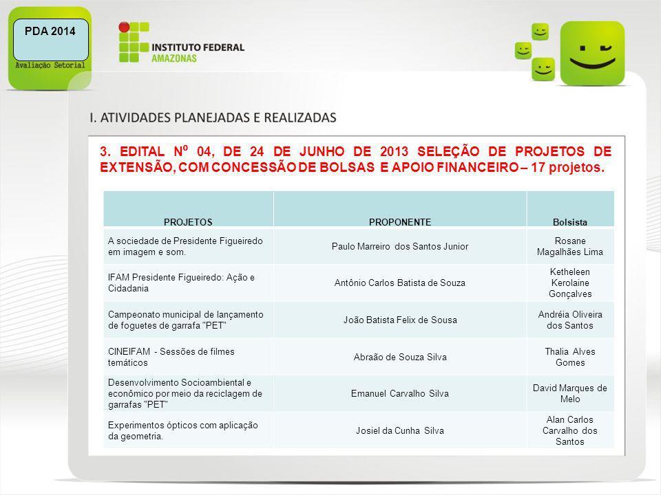 PDA 2014 3. EDITAL N⁰ 04, DE 24 DE JUNHO DE 2013 SELEÇÃO DE PROJETOS DE EXTENSÃO, COM CONCESSÃO DE BOLSAS E APOIO FINANCEIRO – 17 projetos.