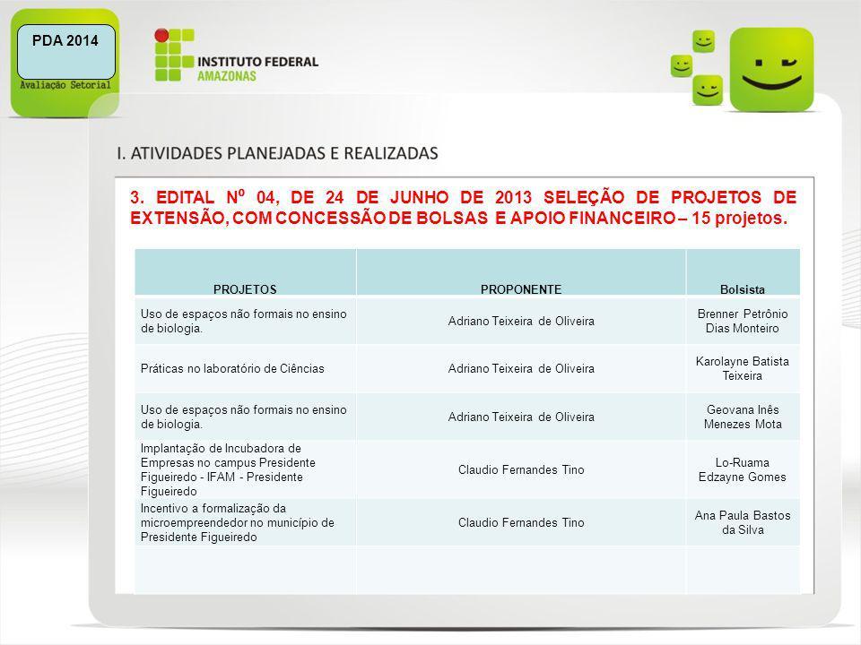 PDA 2014 3. EDITAL N⁰ 04, DE 24 DE JUNHO DE 2013 SELEÇÃO DE PROJETOS DE EXTENSÃO, COM CONCESSÃO DE BOLSAS E APOIO FINANCEIRO – 15 projetos.