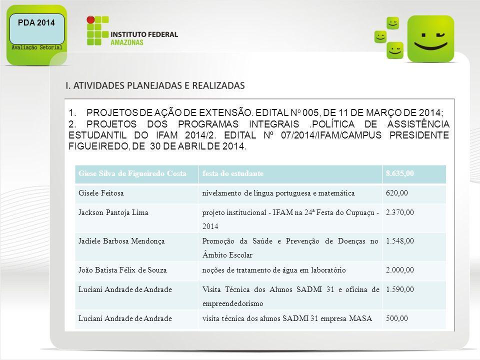 PROJETOS DE AÇÃO DE EXTENSÃO. EDITAL No 005, DE 11 DE MARÇO DE 2014;