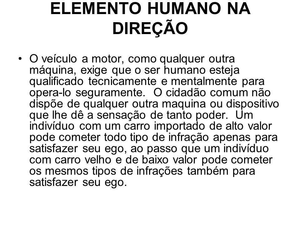 ELEMENTO HUMANO NA DIREÇÃO