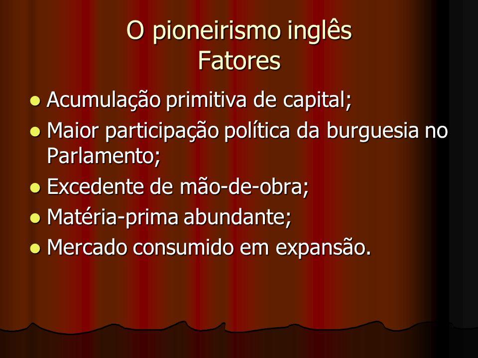 O pioneirismo inglês Fatores