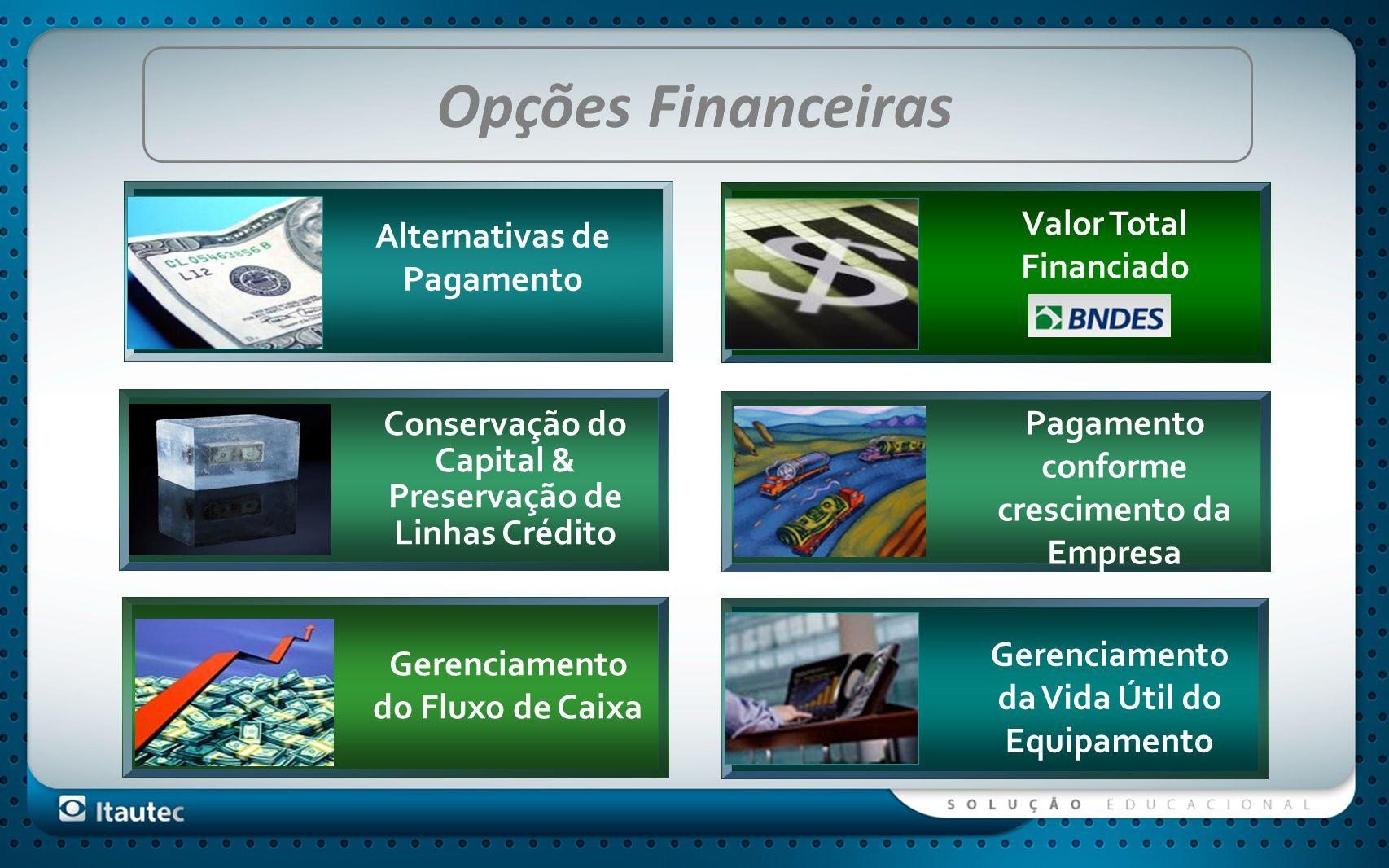 Opções Financeiras Valor Total Financiado Alternativas de Pagamento