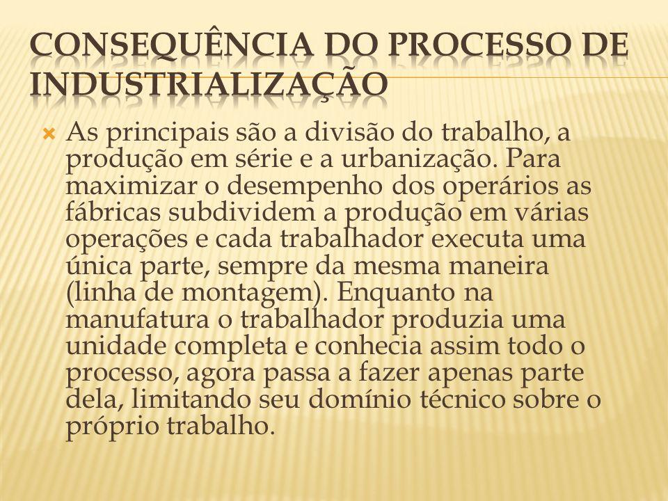 Consequência do Processo de Industrialização