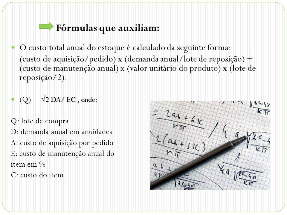 Fórmulas que auxiliam: