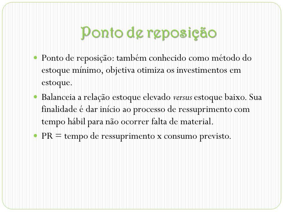 Ponto de reposição Ponto de reposição: também conhecido como método do estoque mínimo, objetiva otimiza os investimentos em estoque.