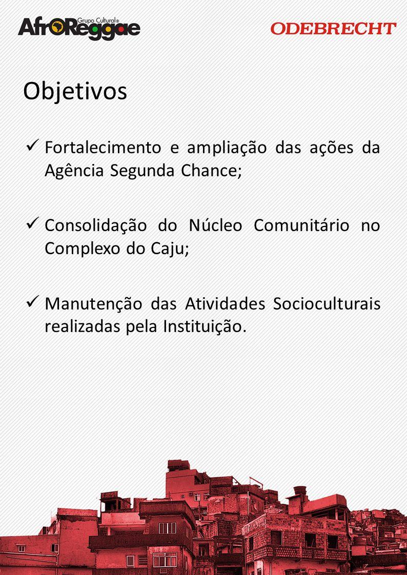 Objetivos Fortalecimento e ampliação das ações da Agência Segunda Chance; Consolidação do Núcleo Comunitário no Complexo do Caju;