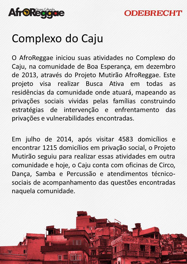 Complexo do Caju