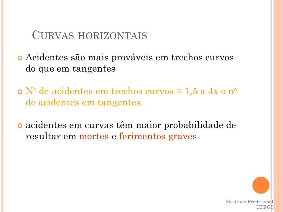 Curvas horizontais Acidentes são mais prováveis em trechos curvos do que em tangentes.