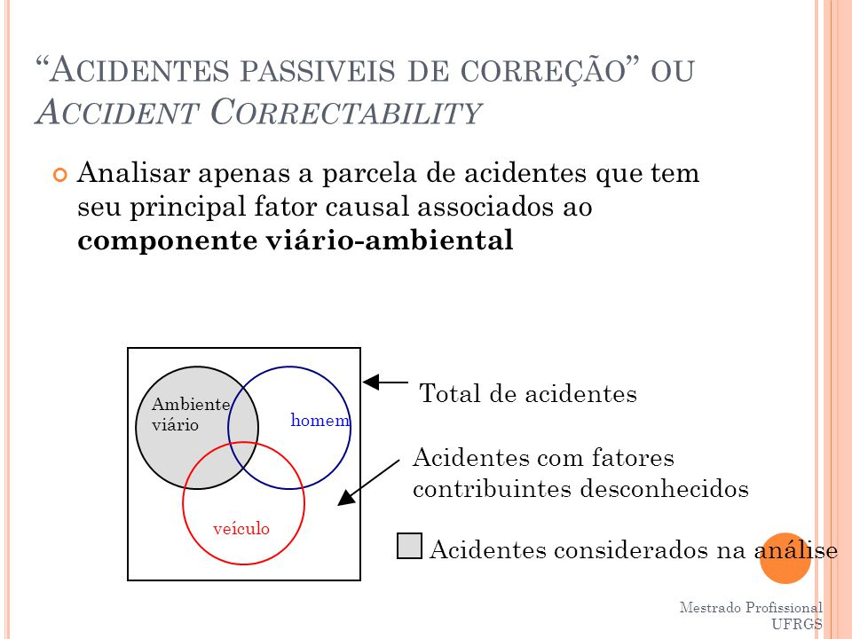 Acidentes passiveis de correção ou Accident Correctability