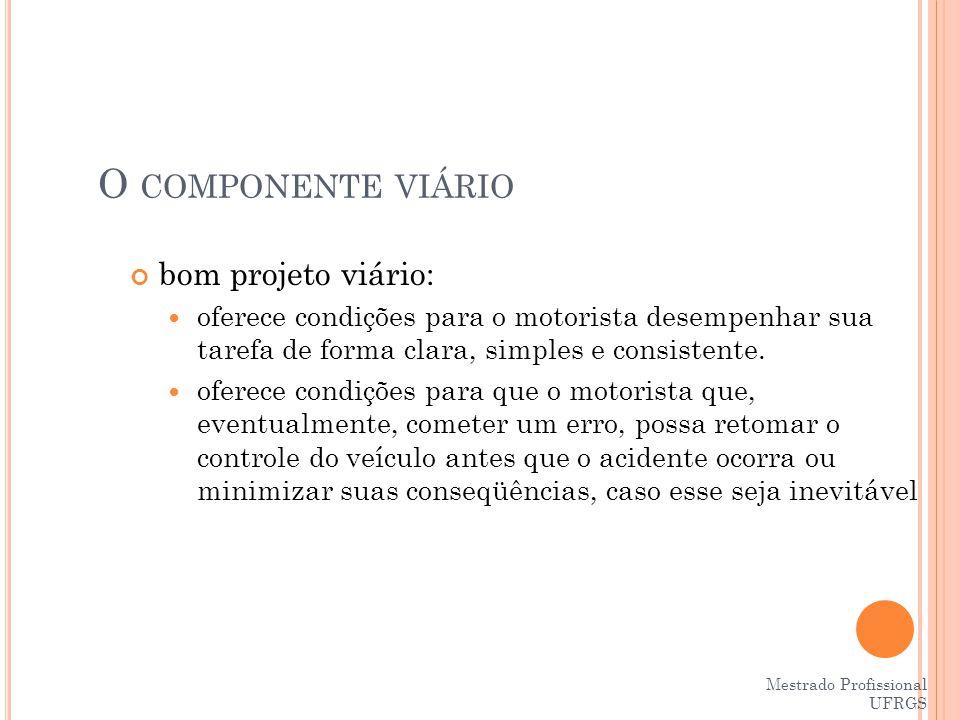 O componente viário bom projeto viário: